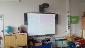 Bild von einem Smartboard